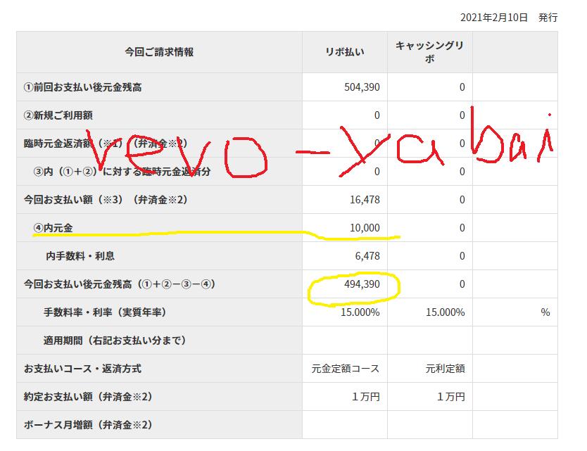 リボ残高50万円