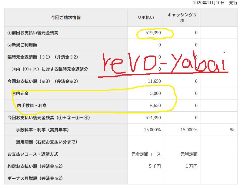 リボ50万円残高